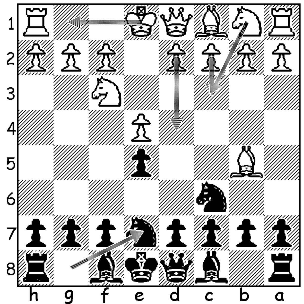 This image shows the position following 3...Nge7 in the Ruy Lopez, signifying the Cozio Defense. It also shows white's four most common fourth move options: 0-0, c3, Nc3 and d4.