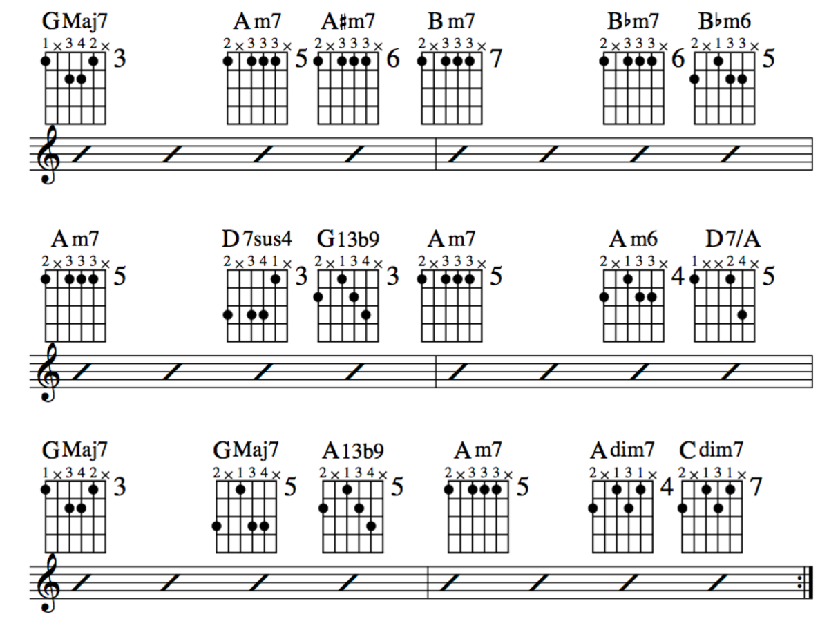 Jazz Guitar Lessons • Jazz Chord Substitution Part Three • Charts, Altered Chords, Videos
