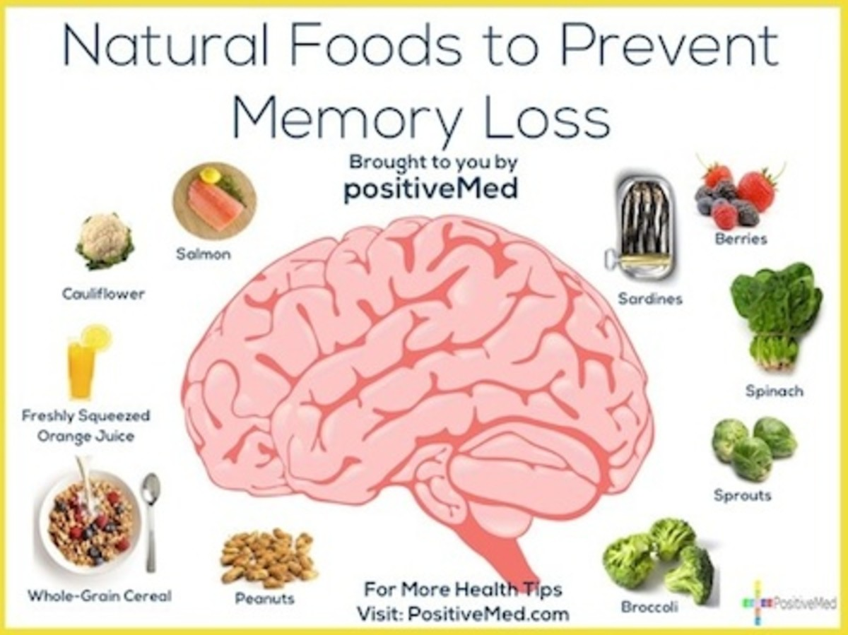 Who would have thought foods could impact your memory?