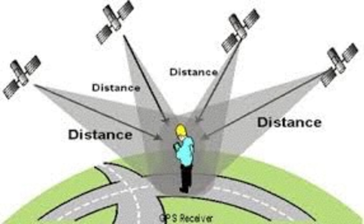 The theory of special relativity is a bit more complicated, I have simplified how it works. Although the math and mechanics of the theory is complicated, my simplification doesn't diminish the understanding of it's role in the application of GPS