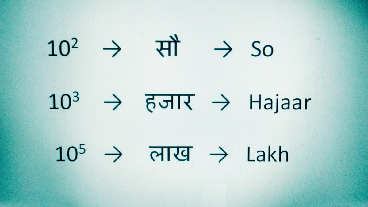 Distinct Higher Order Terms In Hindi