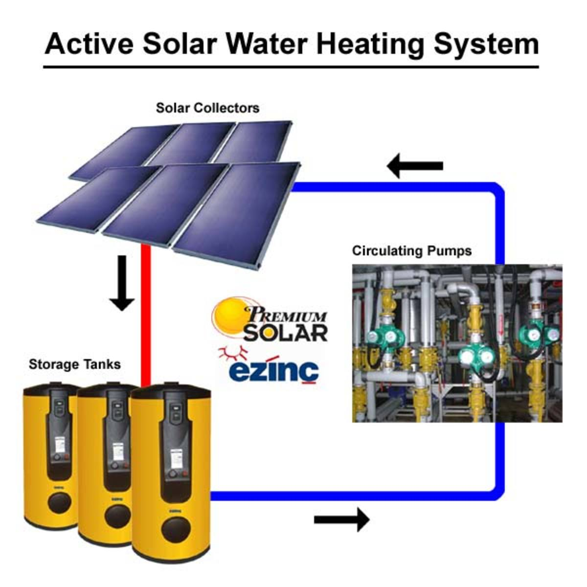 Active water solar heating system - diagram