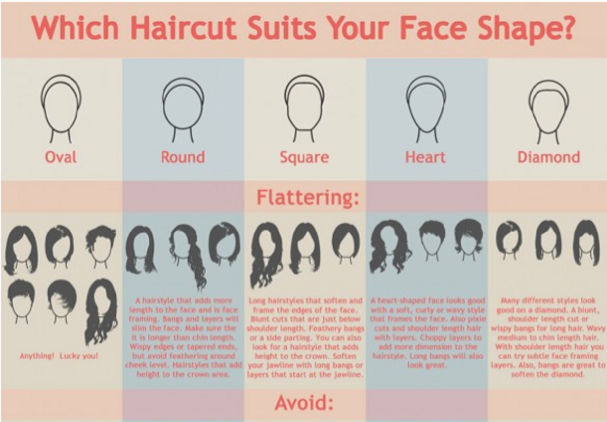 Hairstyles That Suit Your Face: Finding The Right Hairstyle To Suit Your Face Shape