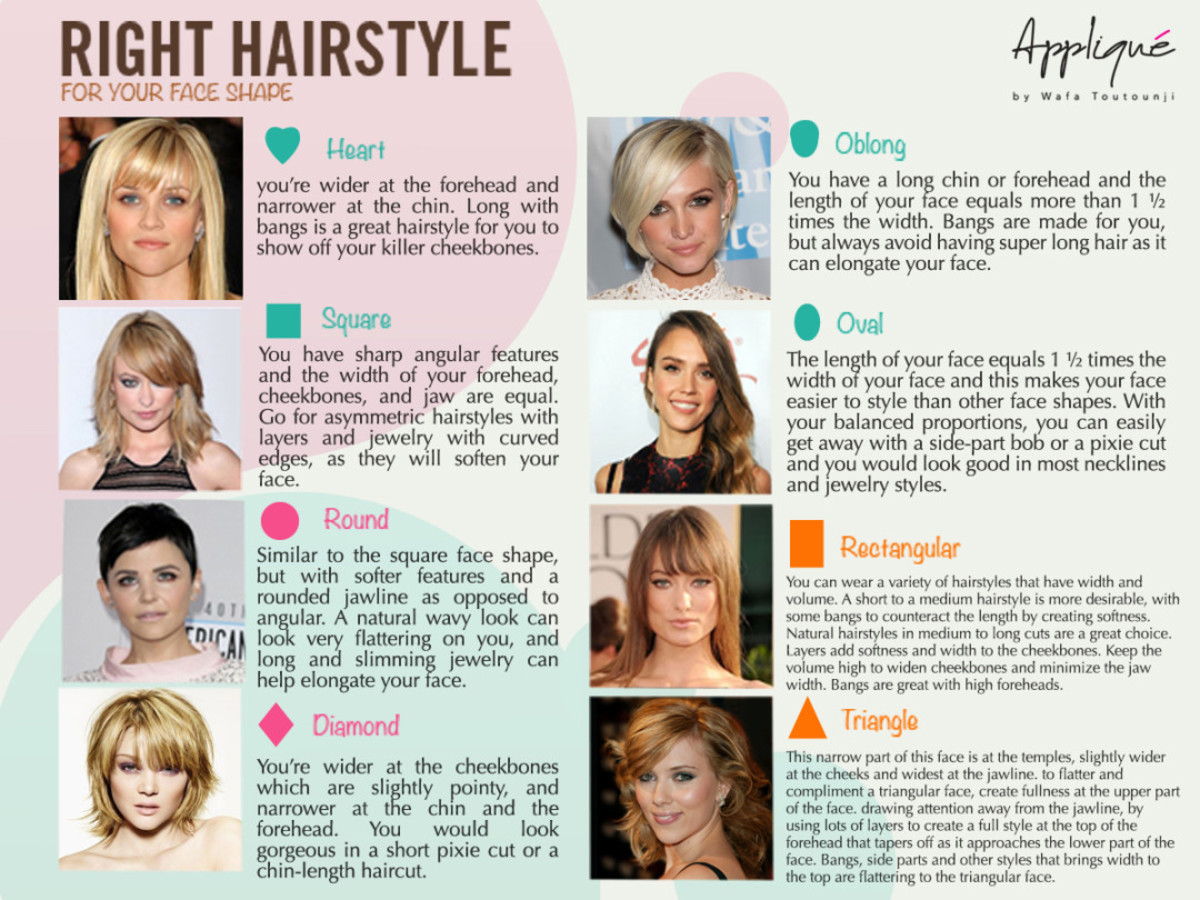 Terrific Finding The Right Hairstyle To Suit Your Face Shape Short Hairstyles Gunalazisus