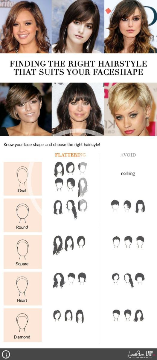 how do i find the right haircut for me finding the right hairstyle to suit your shape hubpages 2816