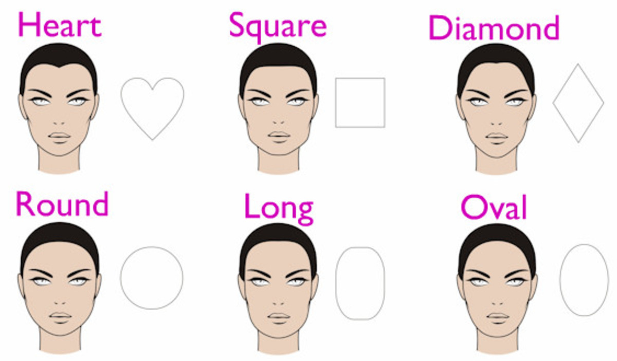 Groovy Finding The Right Hairstyle To Suit Your Face Shape Short Hairstyles Gunalazisus