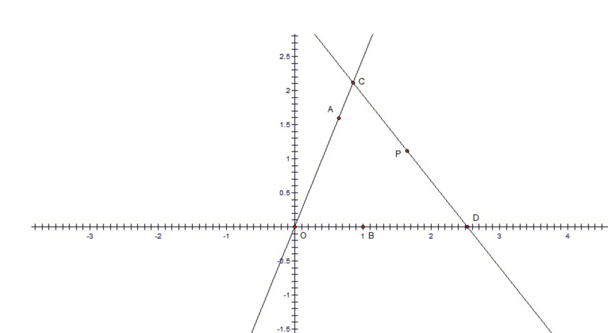 Lill's method and the Philo Line for Right Angles