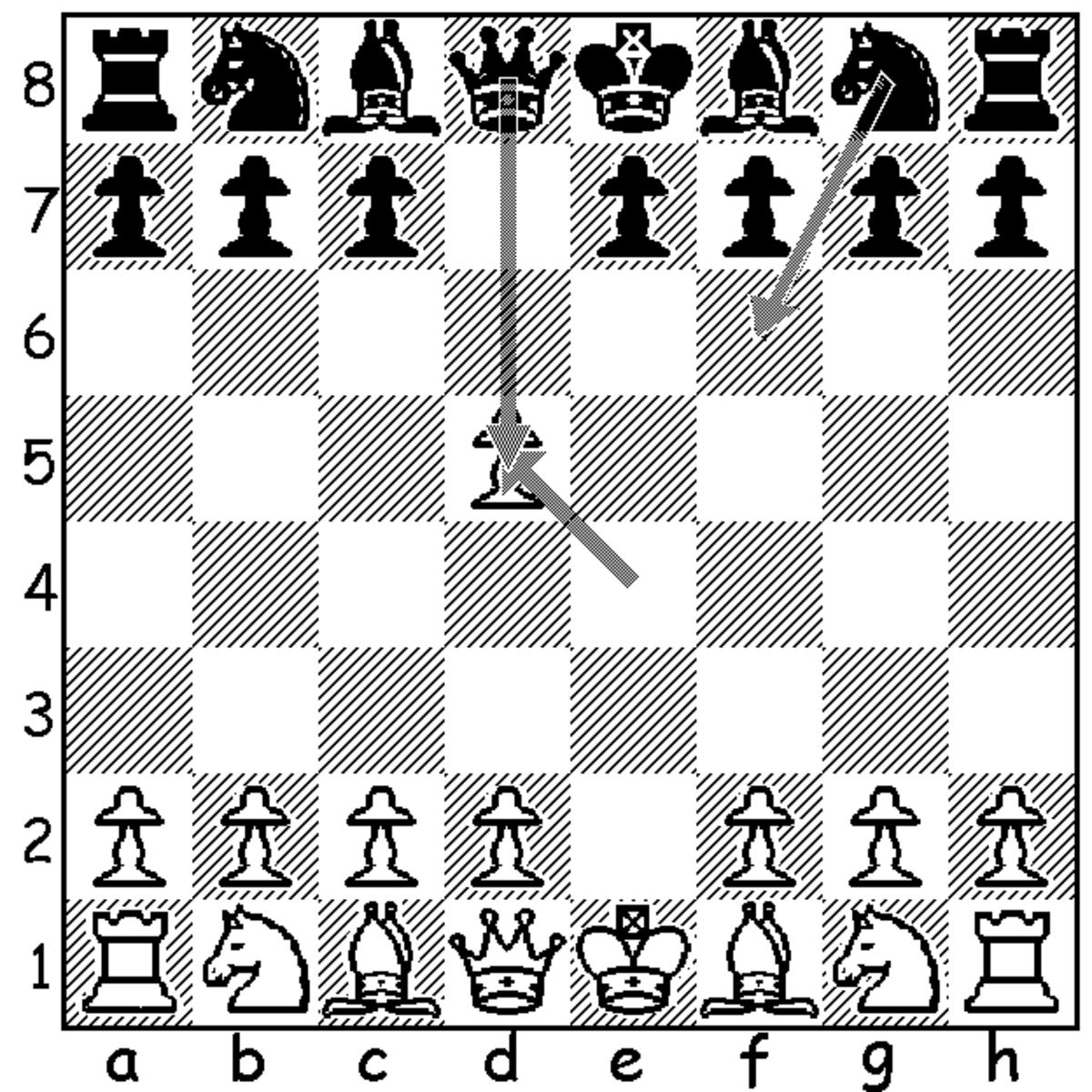 Chess Openings: A Comprehensive and Offbeat Way for White to Play Against the Scandinavian (Center-Counter) Defense
