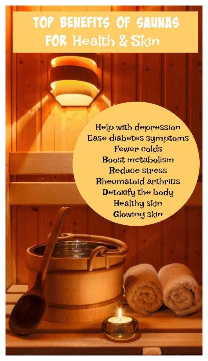 Having a weekly sauna has many benefits for the skin. It helps to achieve a clear & glowing face by boosting blood circulation and oxygenating the skin