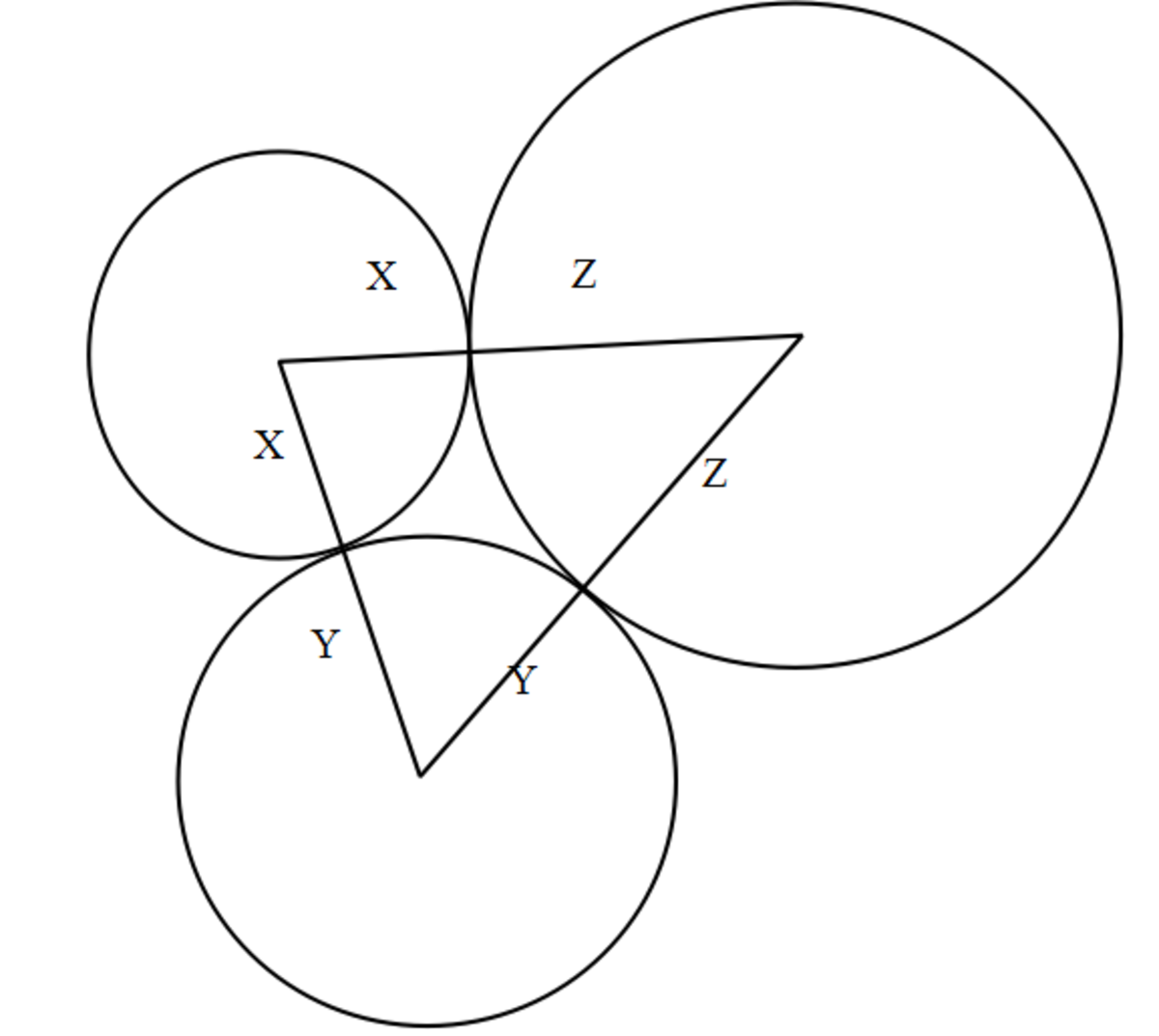 Calculator Techniques for Circles Tangent to Each Other