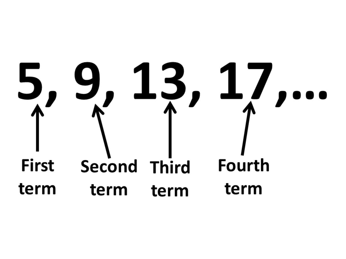 Calculator Techniques in Algebra