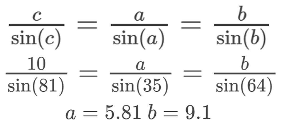 Solution 1: Conventional Solution