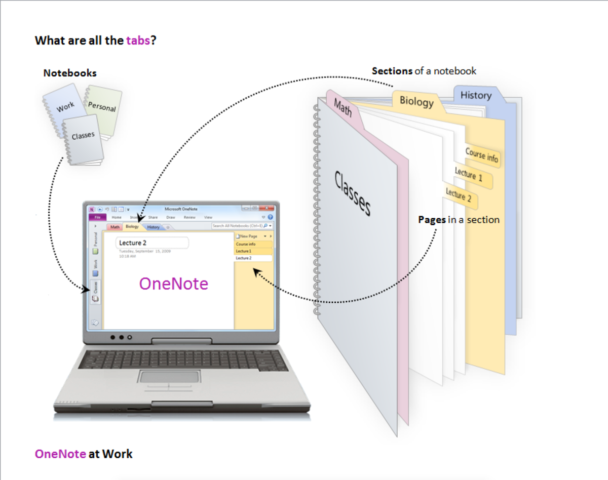 12 Amazing Things You Can Do With Microsoft OneNote