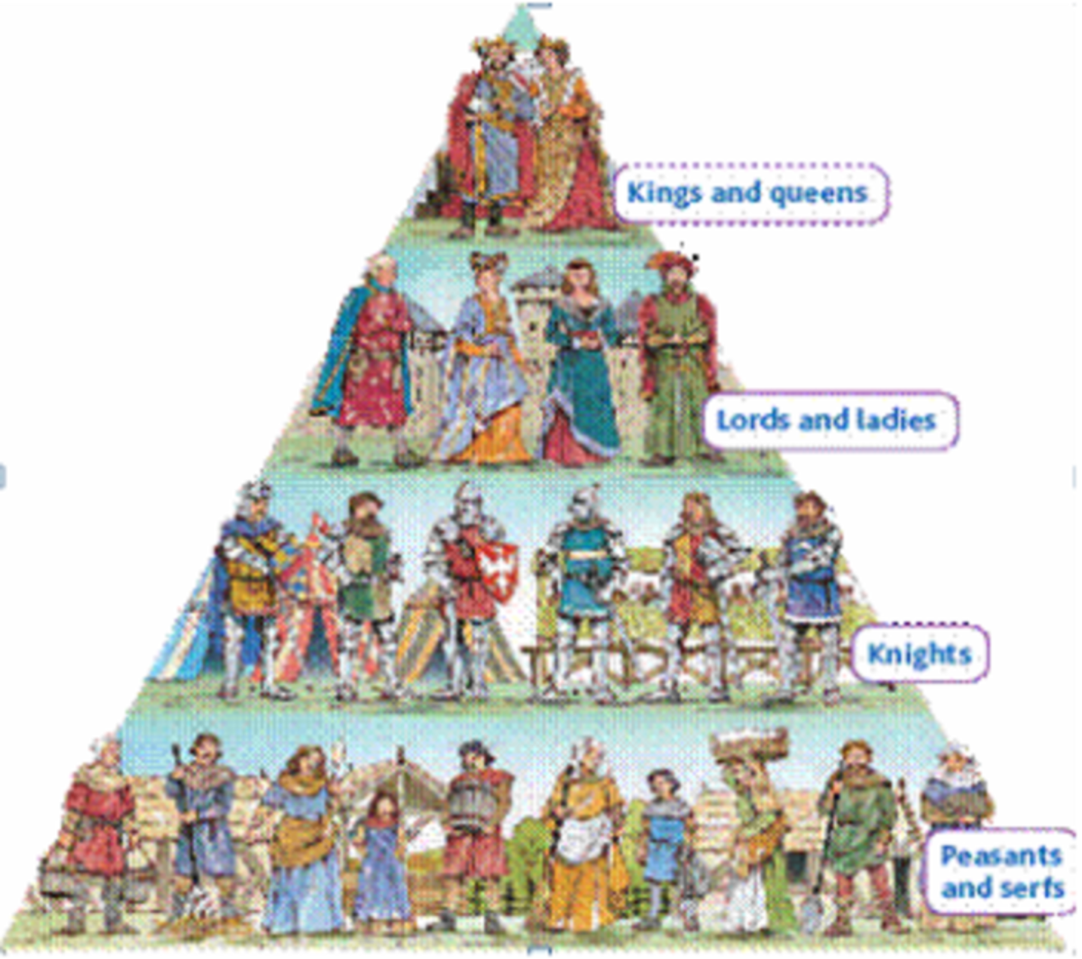 Class structure of a monarchical/feudal society that is close to industrial capitalism