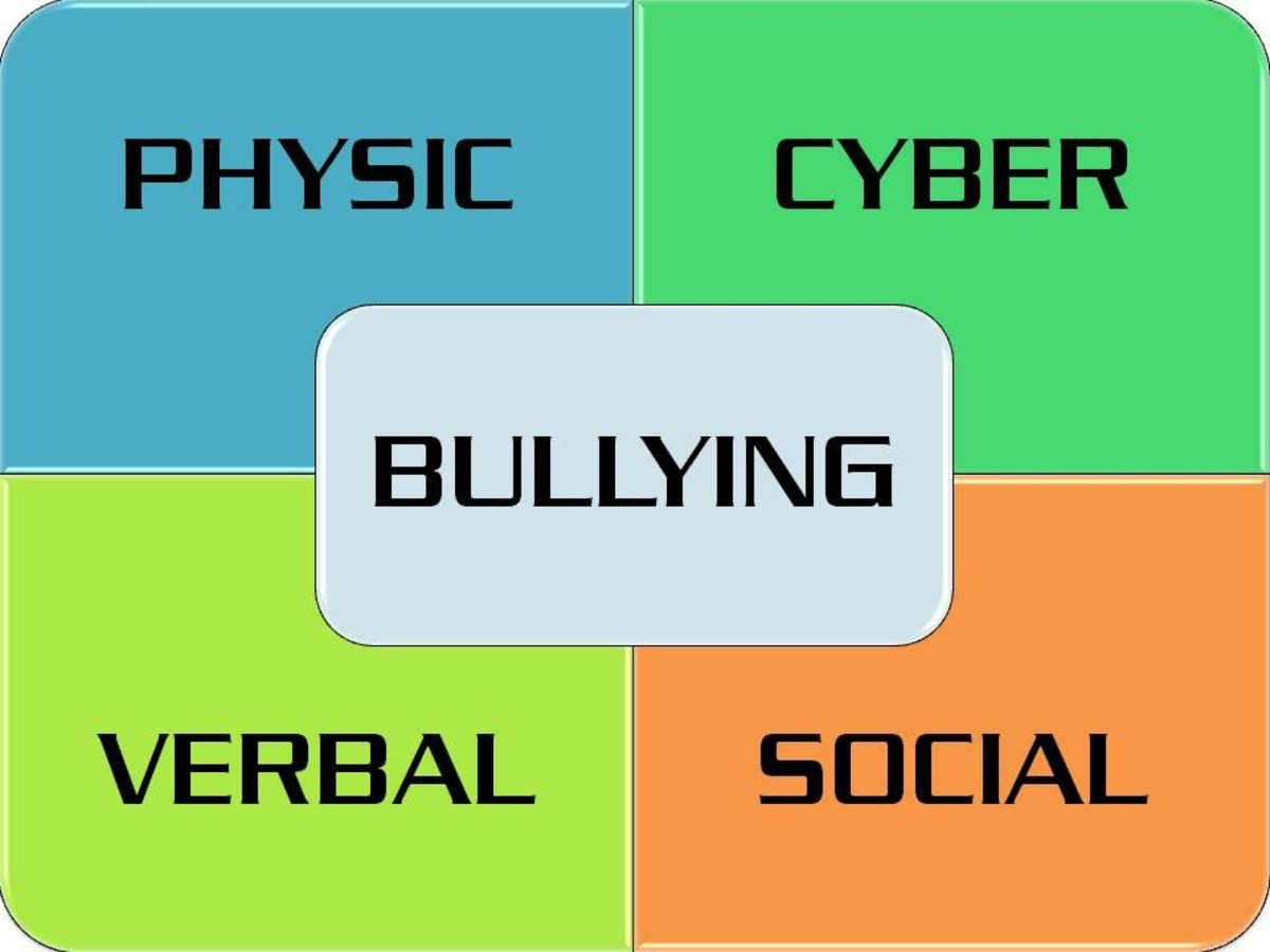 the 4 types of bullying | hubpages