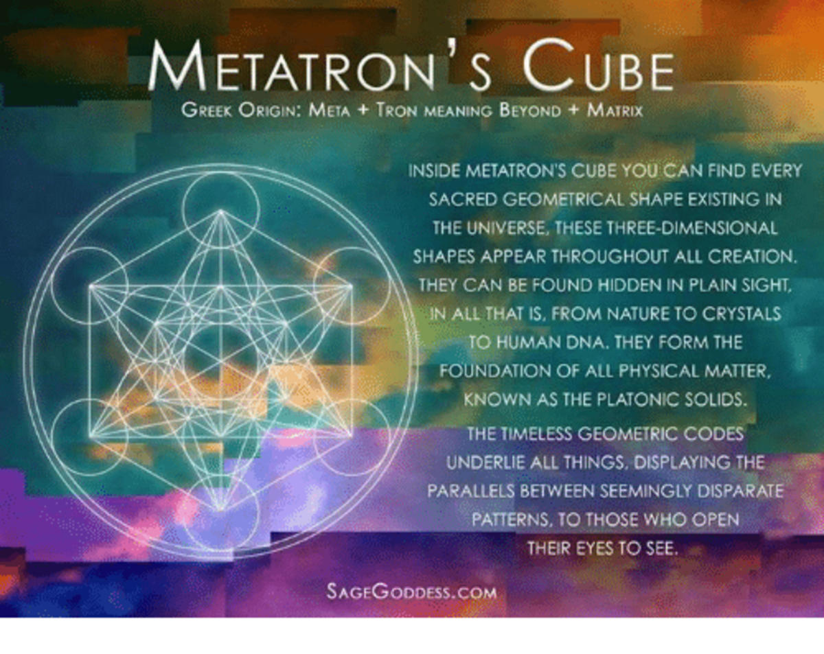 Metatron's Cube from Sacred Geometry