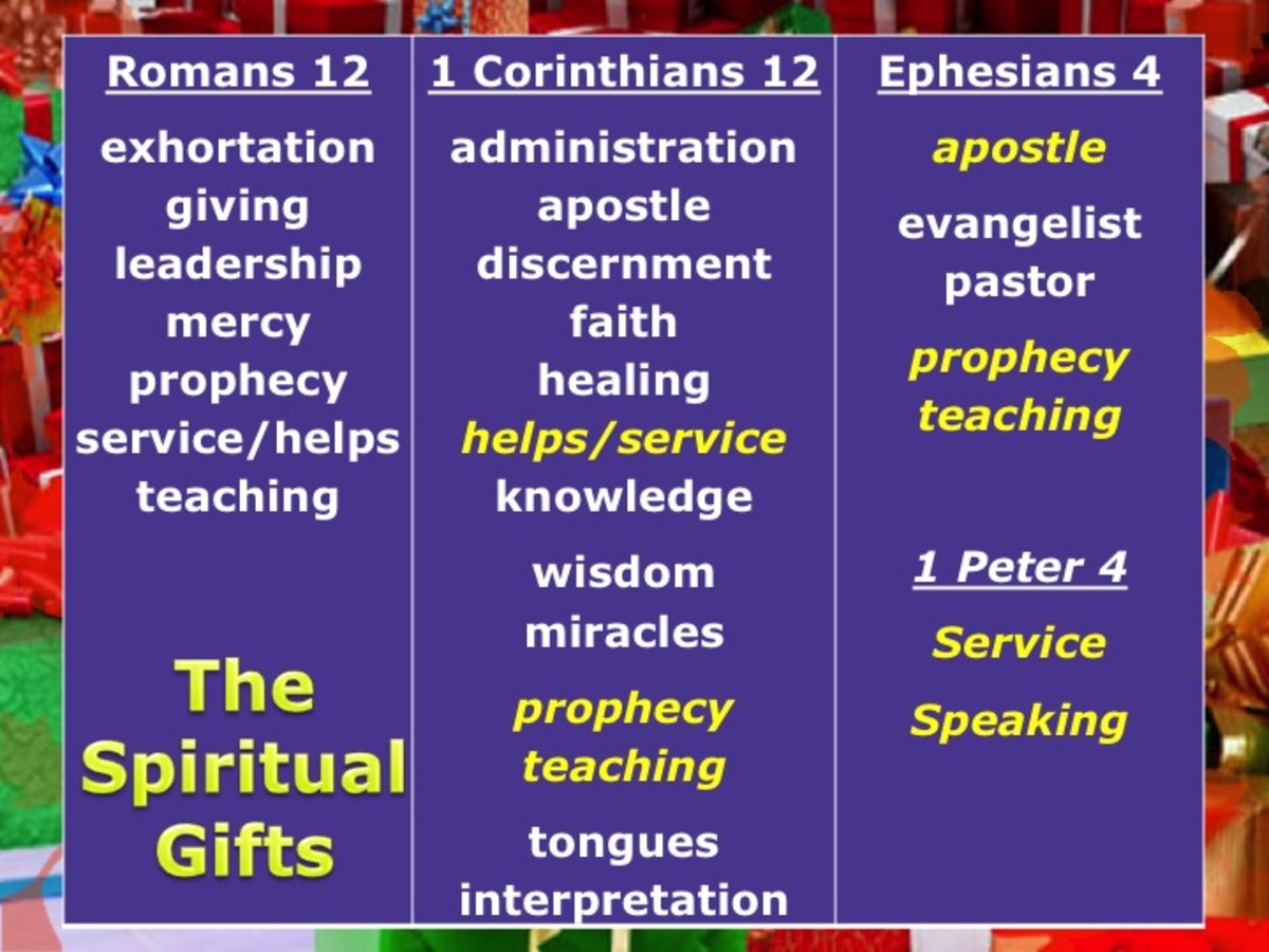 ways-to-use-your-spiritual-gifts-to-serve-others