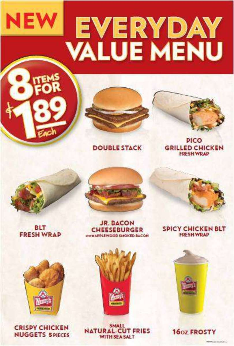 10-facts-about-wendys