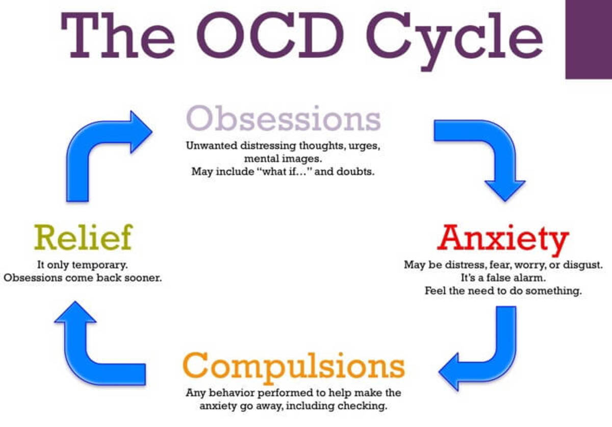 Like many mental illness' , this one is cyclical and can be hard to catch sometimes.