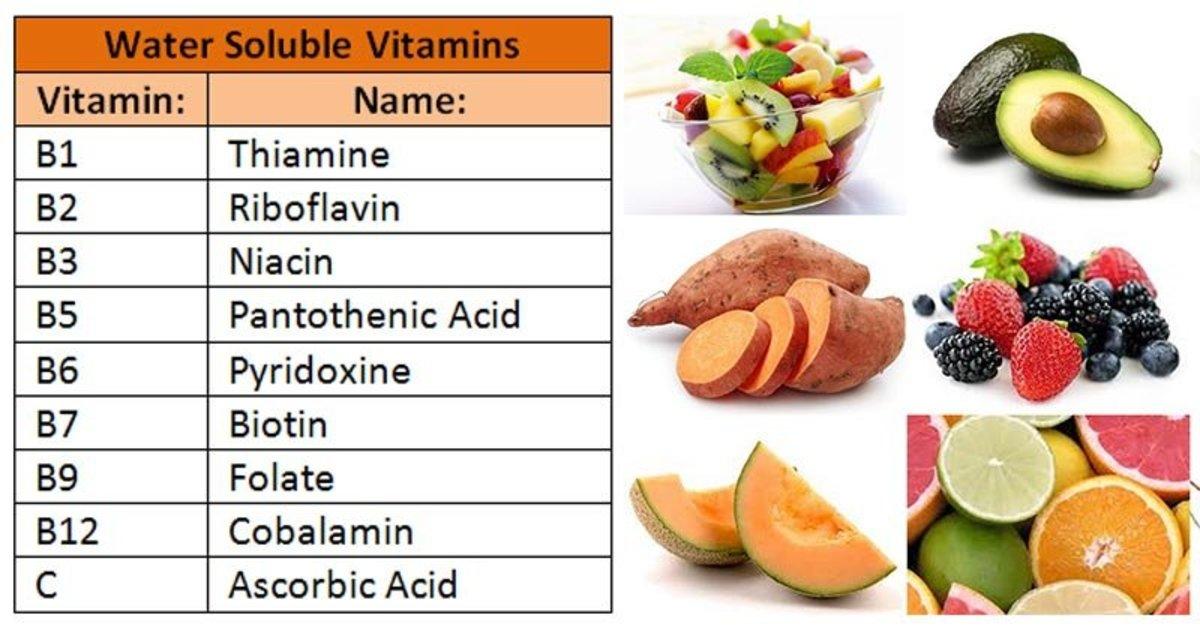 Water-Soluble Vitamins