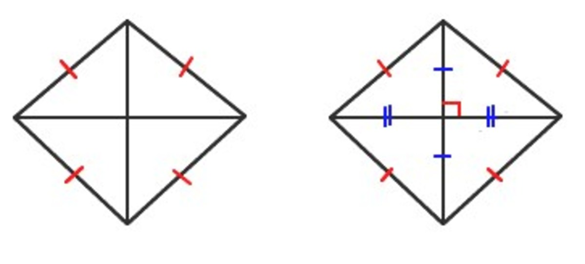 how-to-memorize-the-properties-of-quadrilaterals