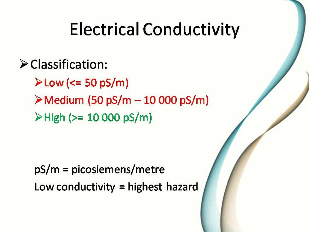 static-electricity-the-bane-of-chemical-industries