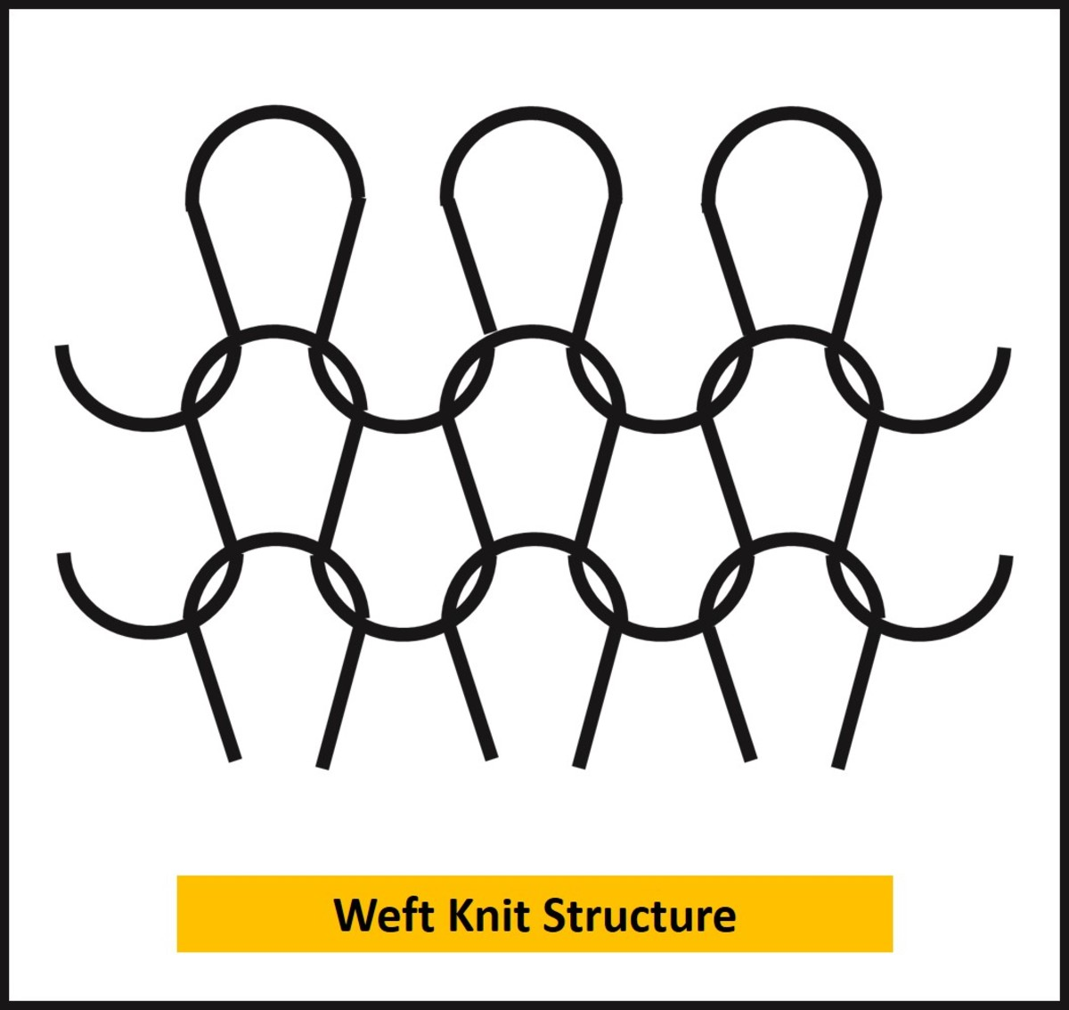 Weft Knit Fabric Structure