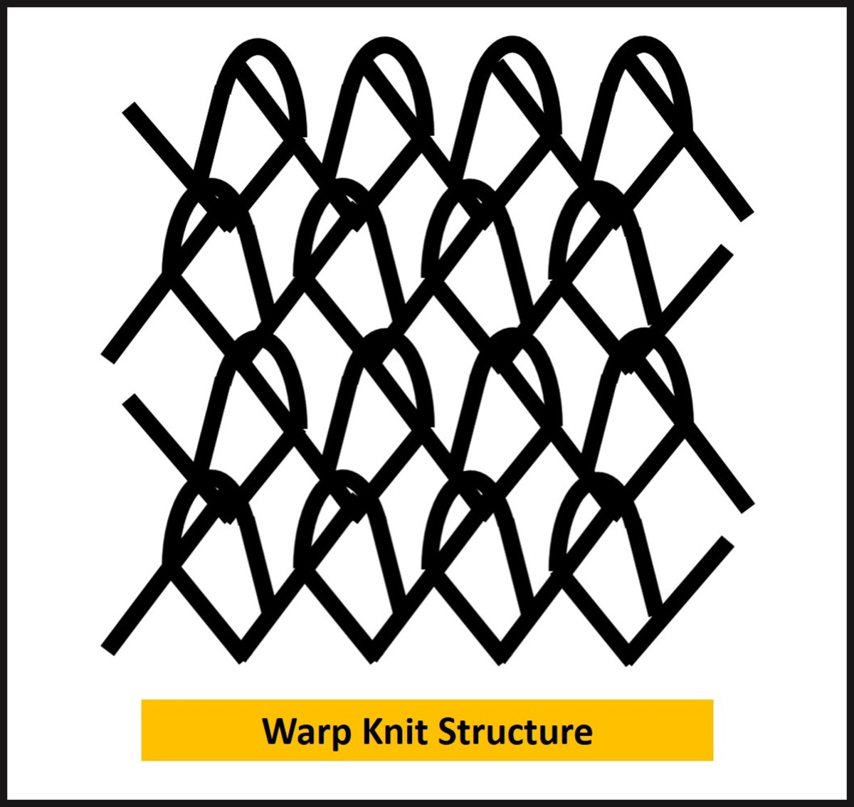 Warp Knit Fabric Structure