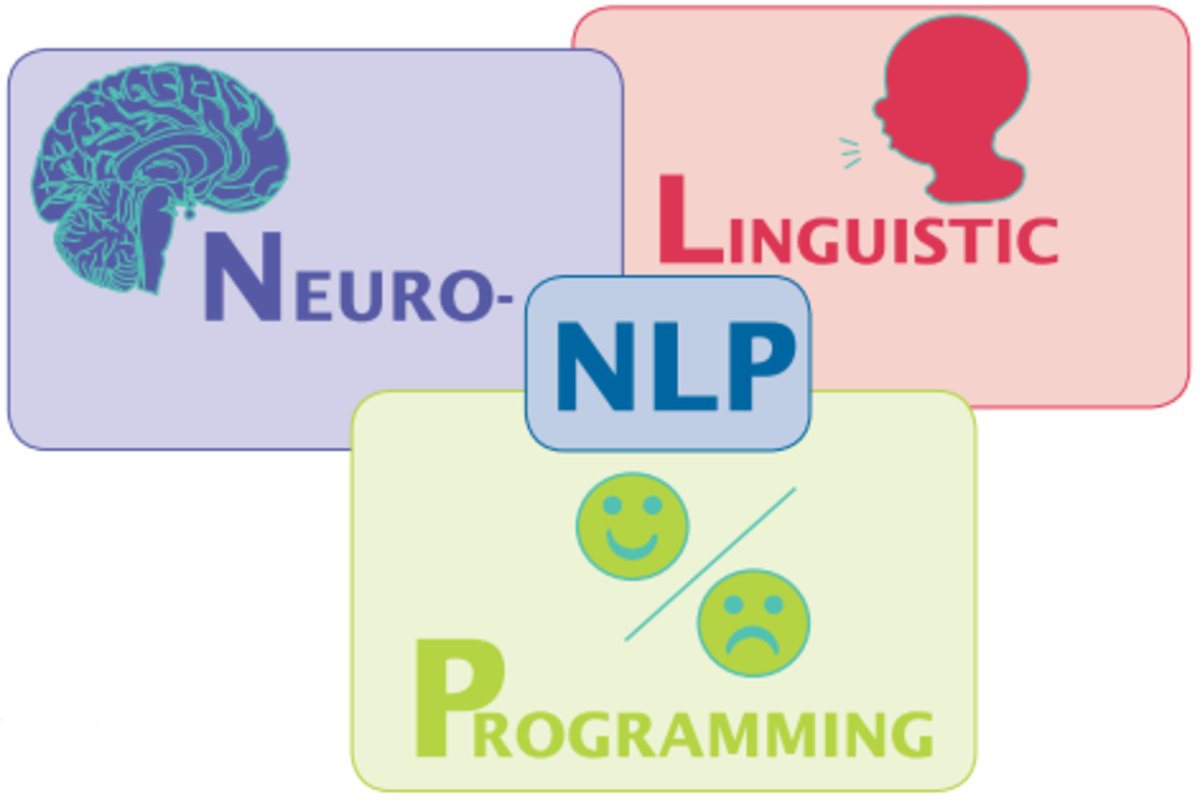 Knowing Self Through NLP (Neuro-Linguistic Programming)