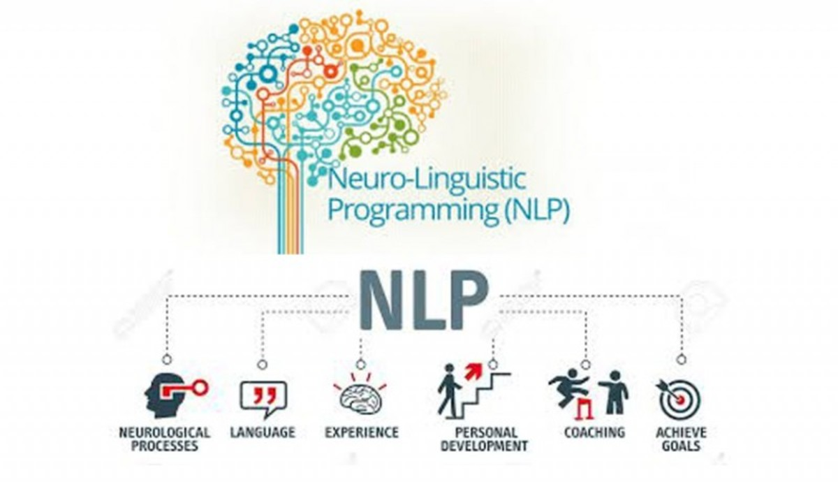 knowing-self-through-nlp-neuro-linguistic-programming