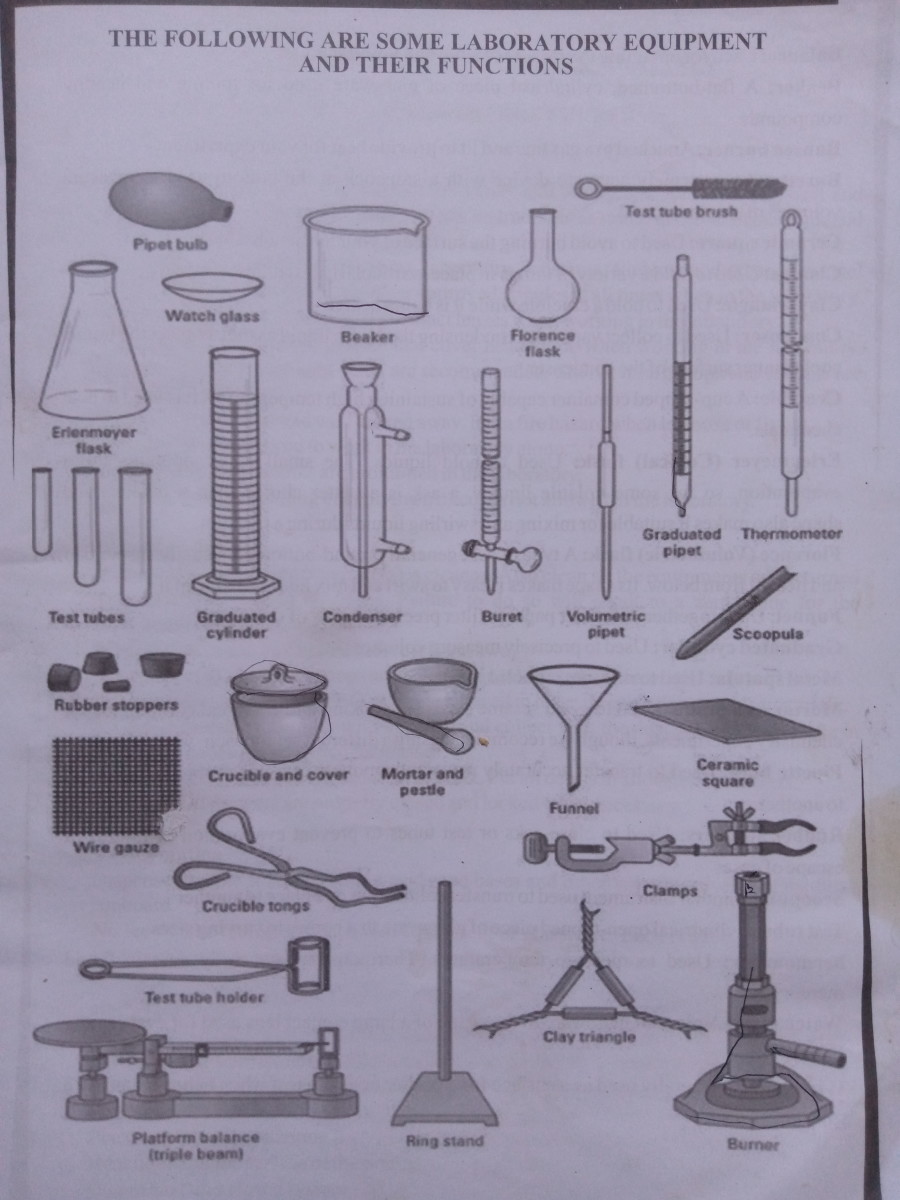 laboratory-equipment-and-their-functions