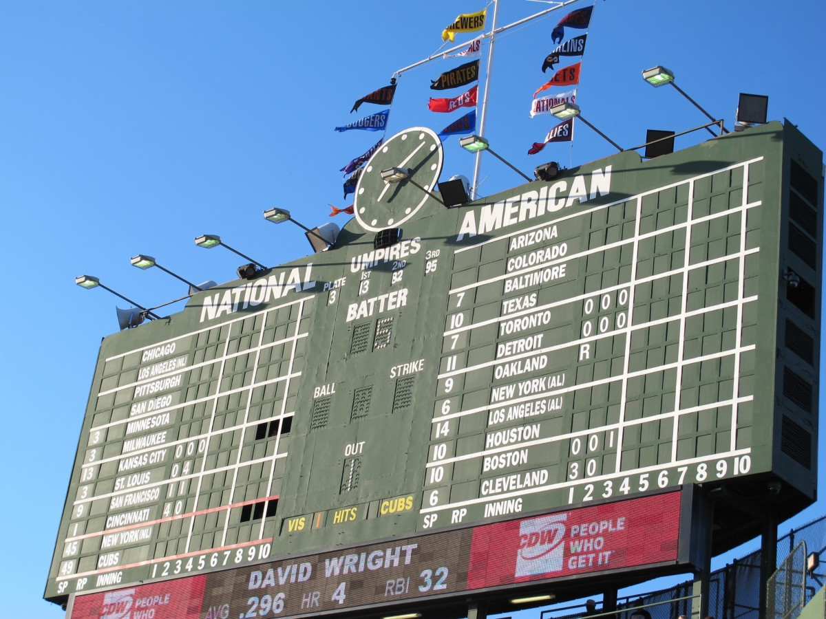 The scoreboard at Wrigley Field