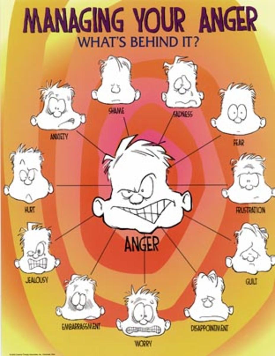 Free Anger Management