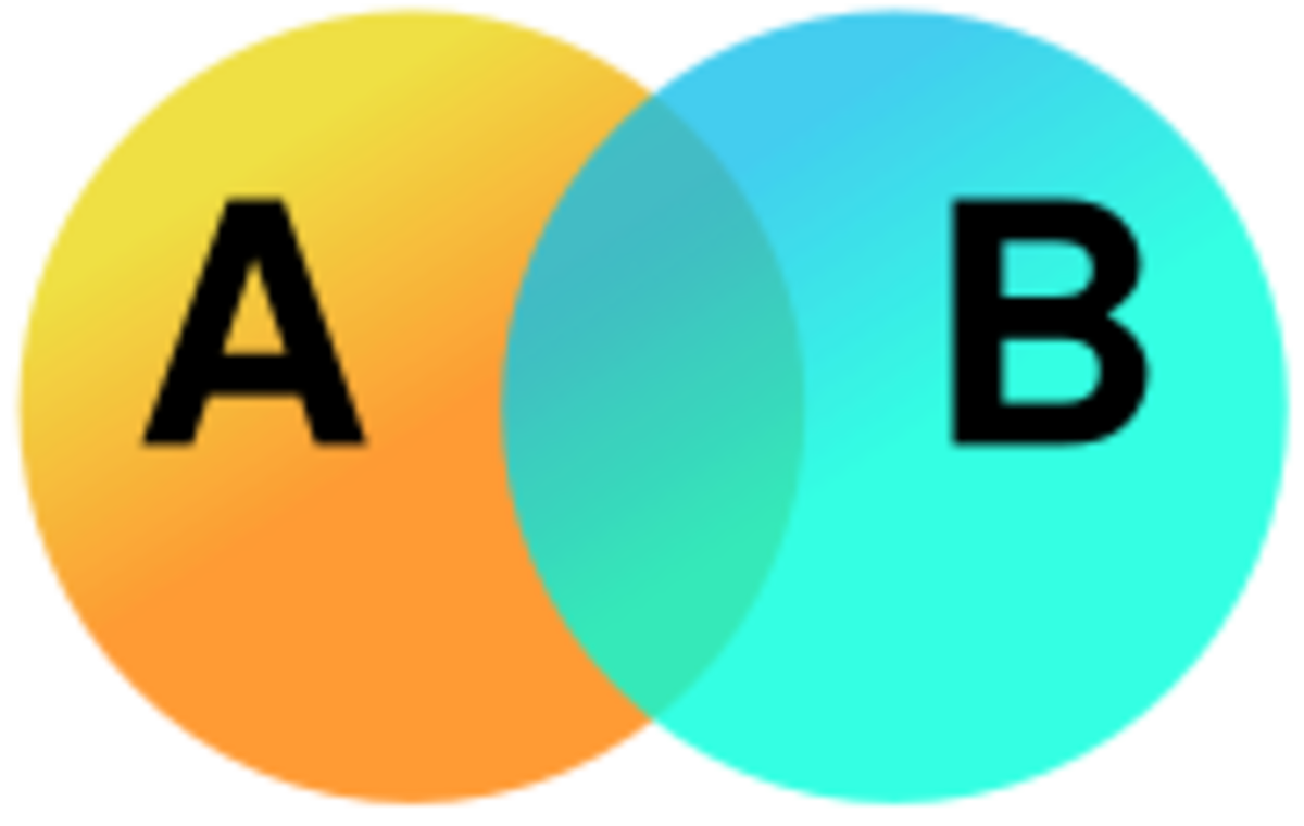 A Venn Diagram of two sets