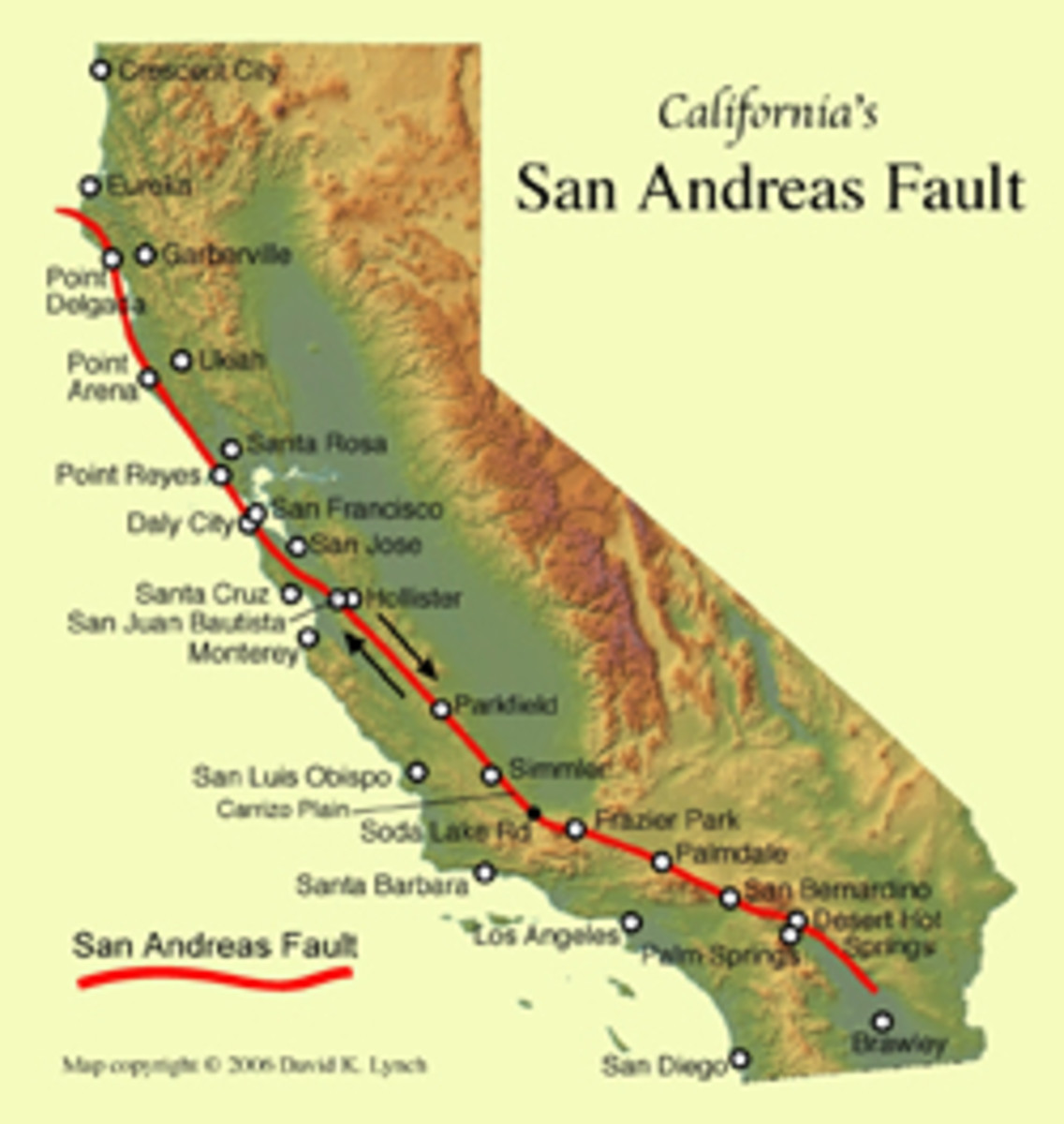 Questions about the San Andreas Fault Earthqaukes