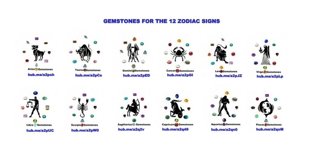 Gemstones for the 12 Zodiac Signs