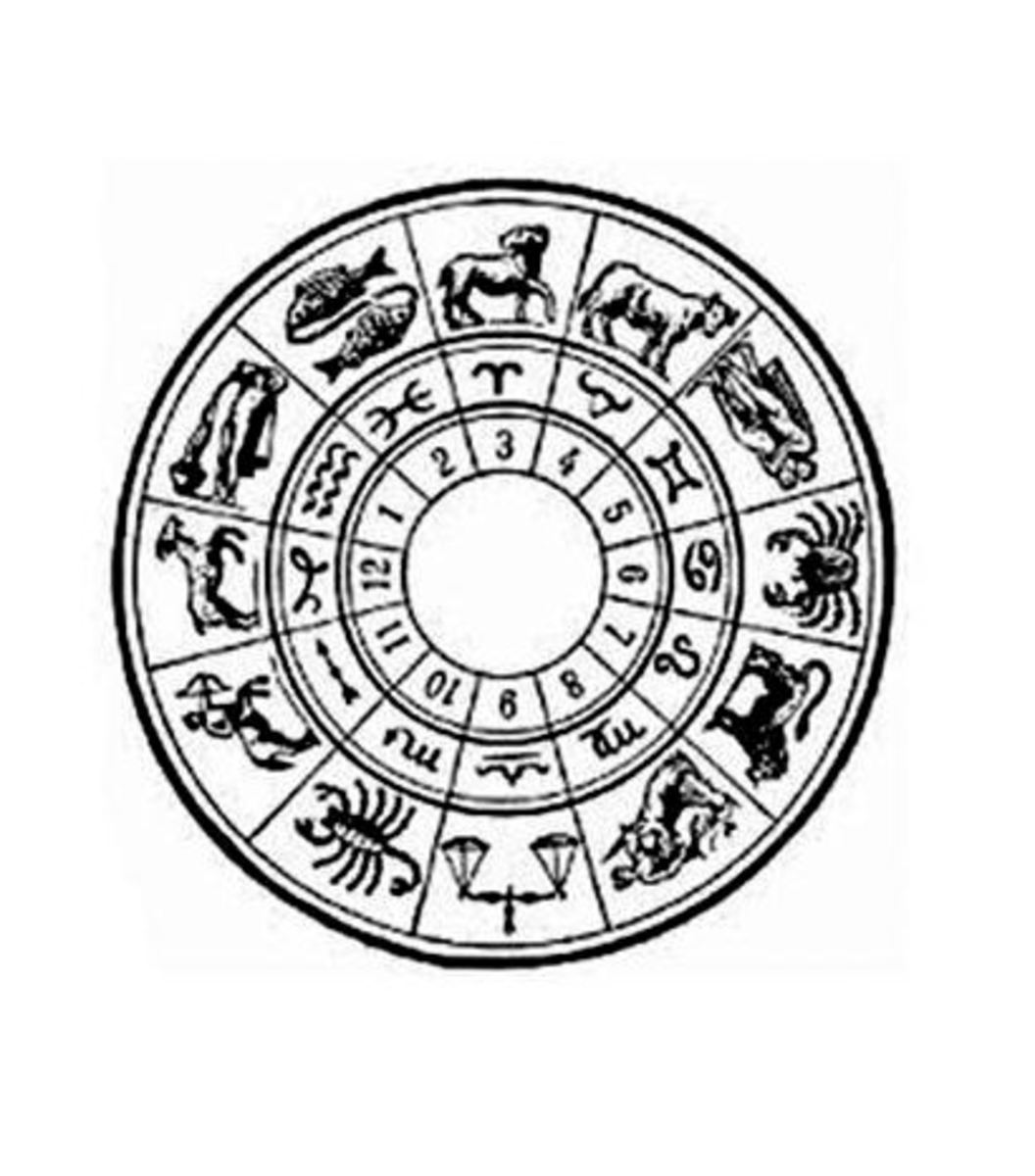 GemStones for all Sun Signs - Zodiac Stones