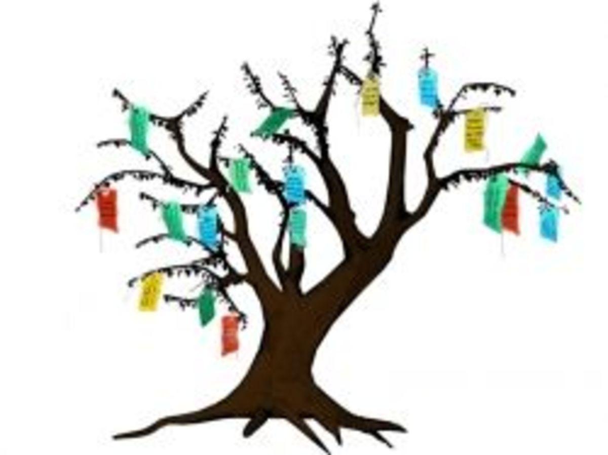 the-wish-tree