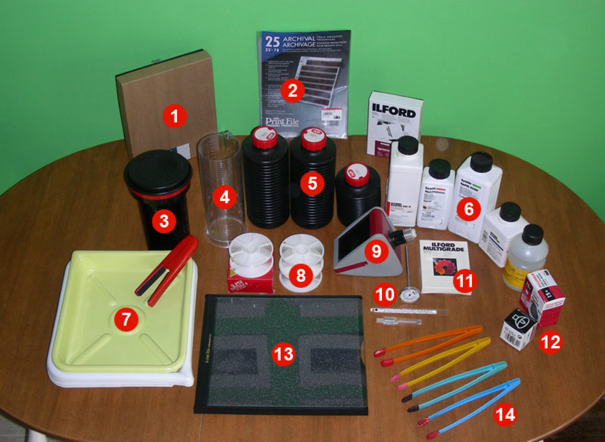 Basic materials and accessories to get you started