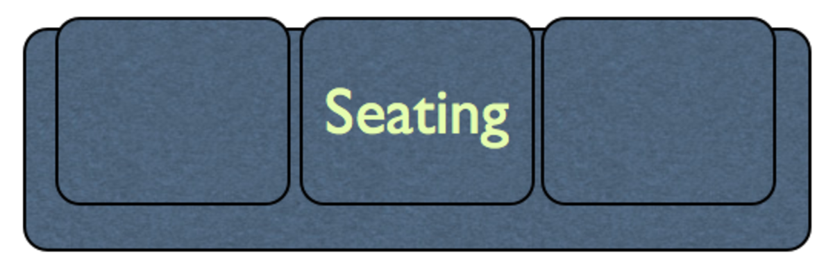 Don't forget this critical piece of high-tech equipment!  Seriously, where you sit, and where your guests will sit, should impact your choice of products and the overall system design.