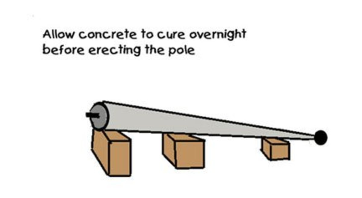 Allow concrete to cure