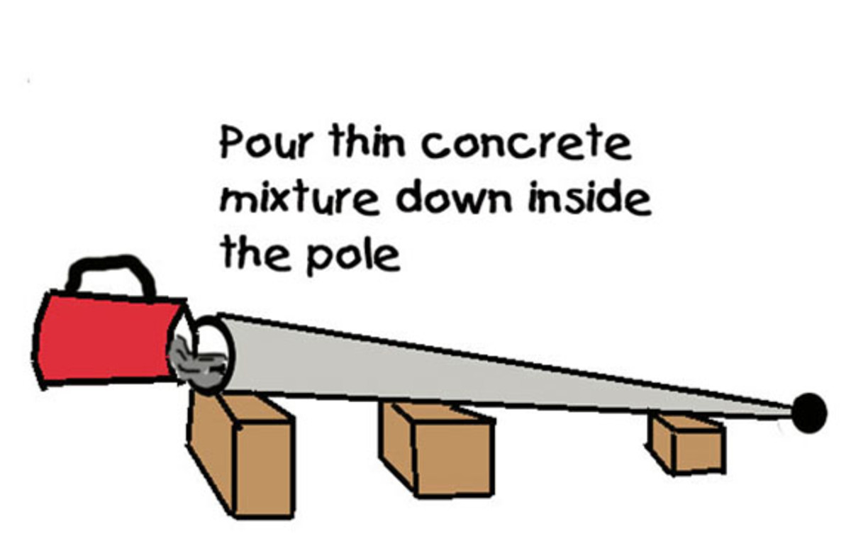 Pour concrete into pole
