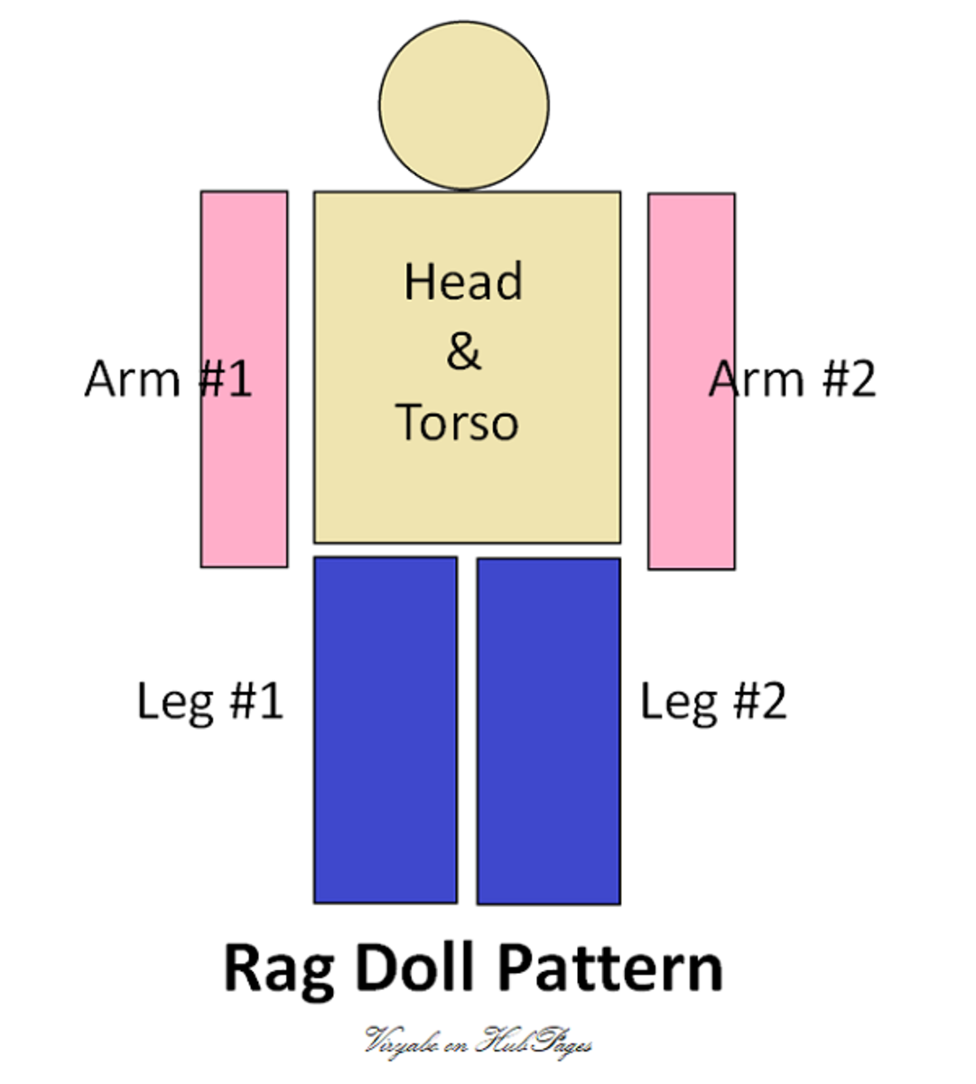A rag doll pattern showing the different parts of its pattern.