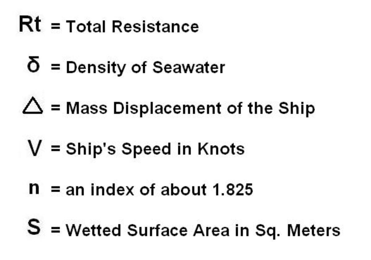 Admiralty Coefficient - Ship Construction | HubPages
