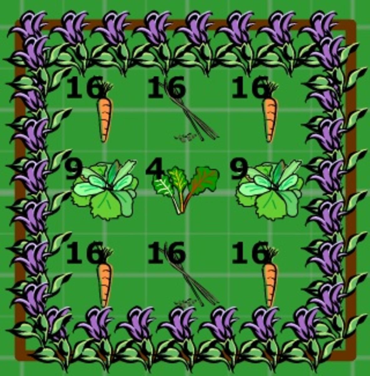mini potager garden plan