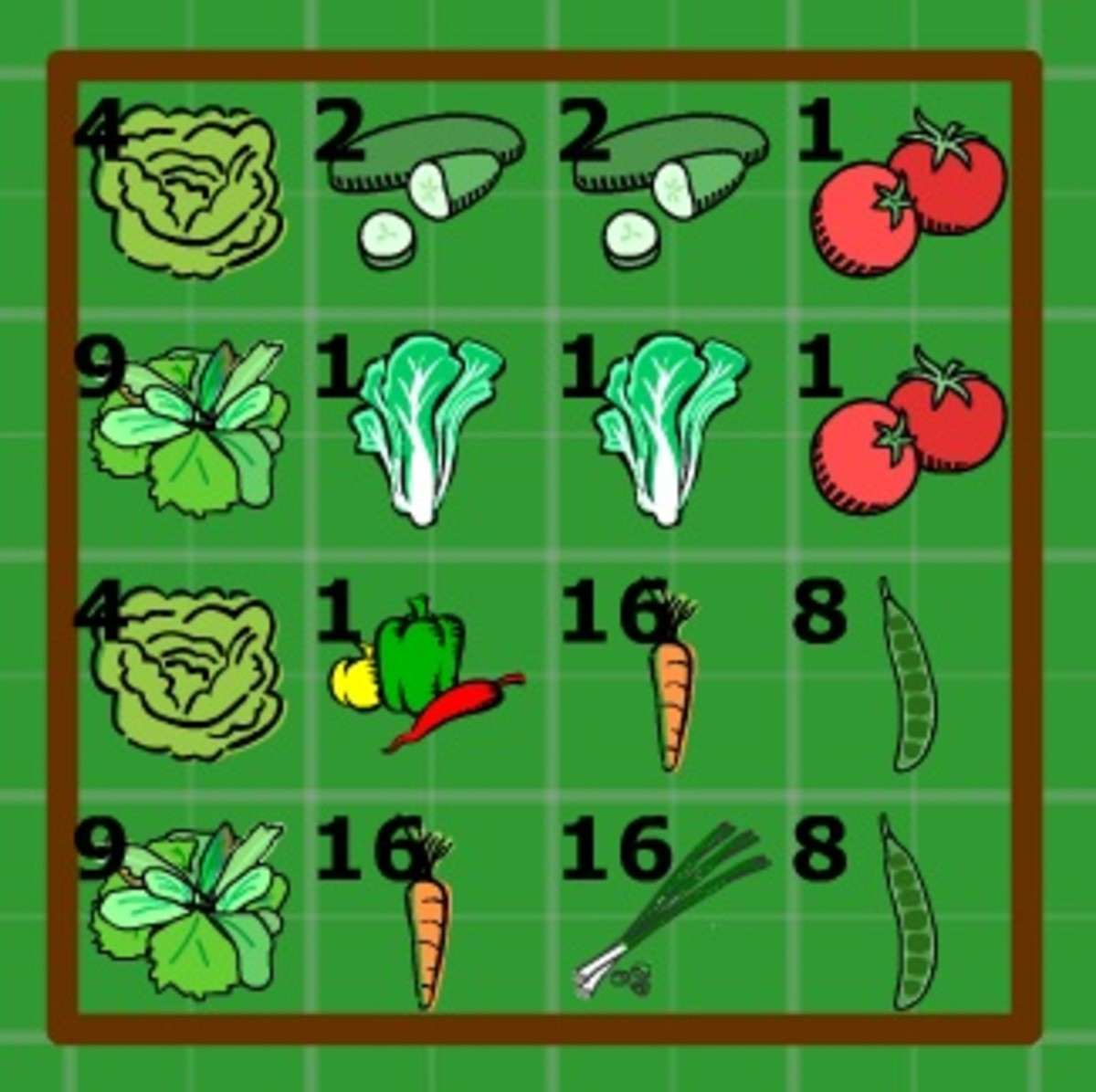 salad vegetable garden plan