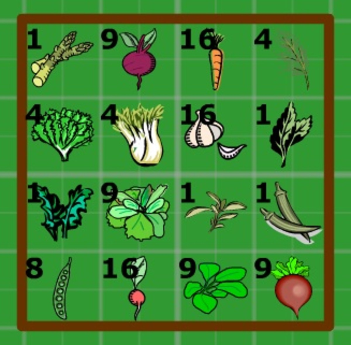 vegetable alphabet garden plan