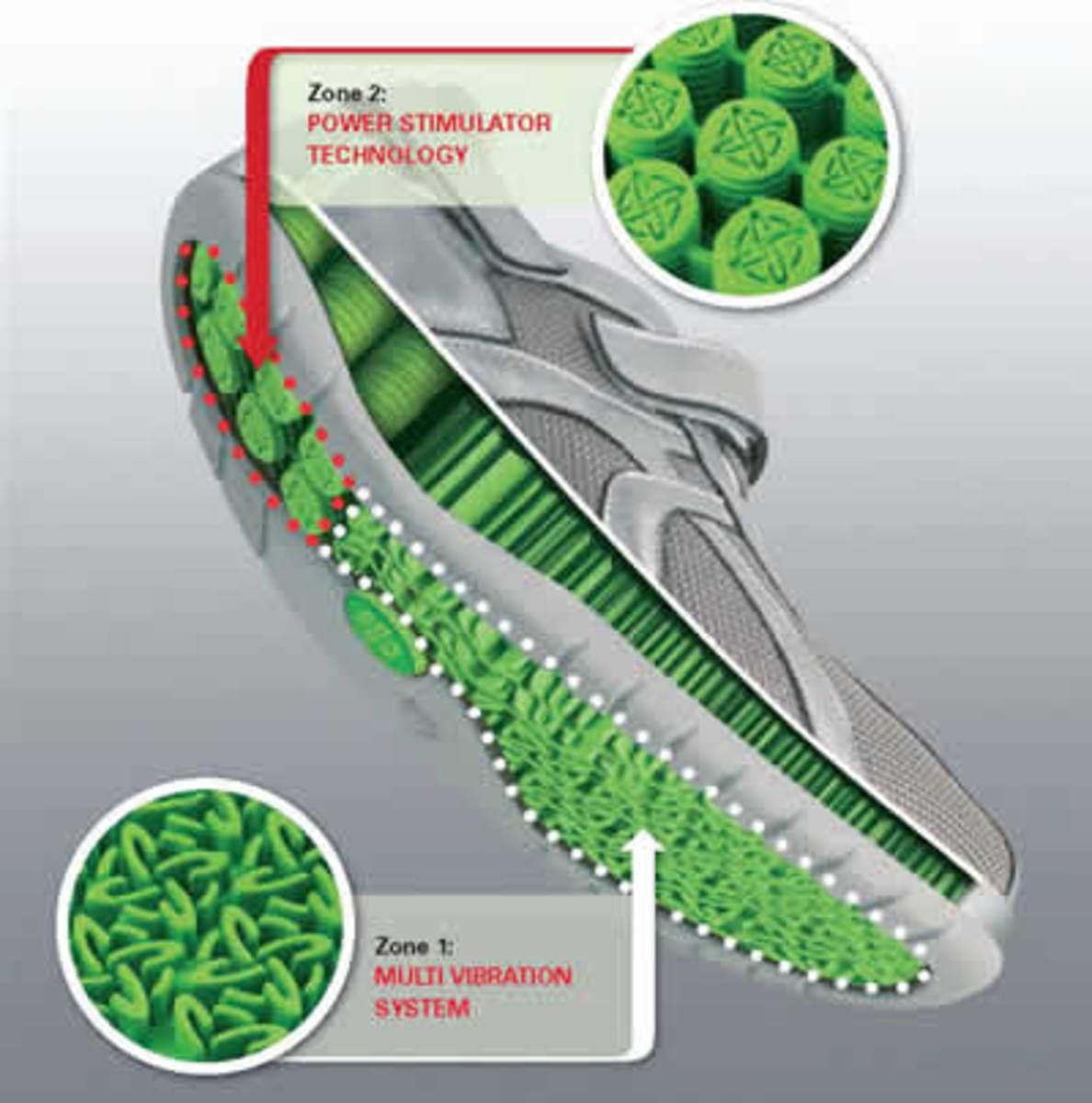 Power stimulating vibrating shoes