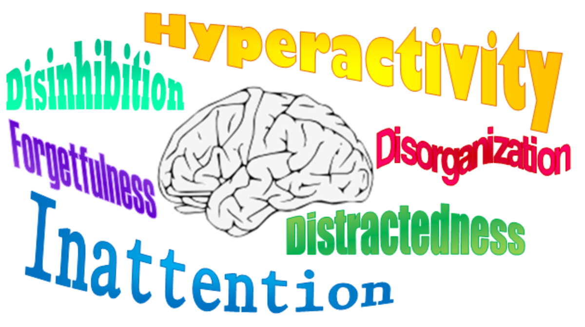 Colorful Poster of Proposed Symptoms of ADHD