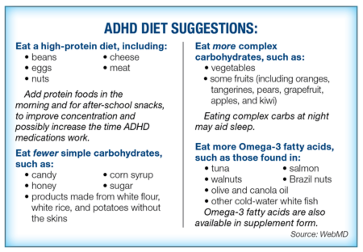 ADHD and Diet Poster - Helpful Suggestions for Healthy Living